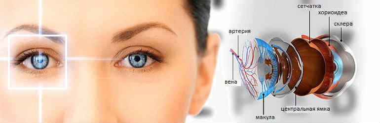 макулярный отек сетчатки глаза лечение отзывы